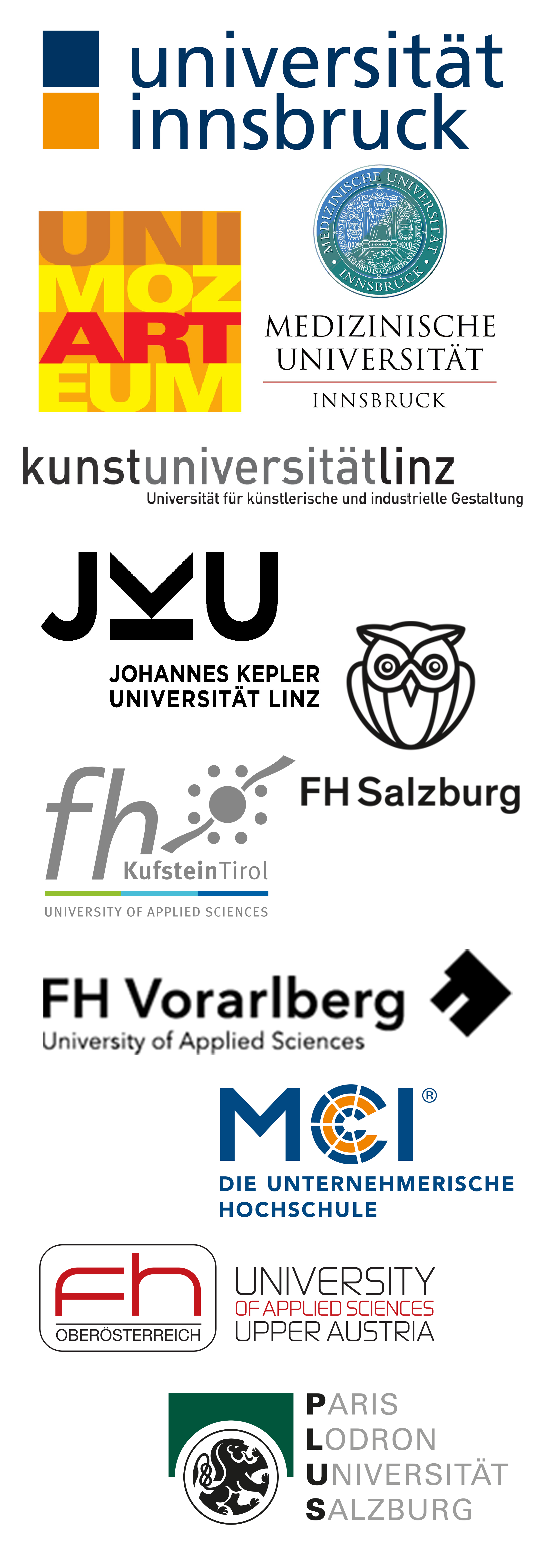 Partneruniversitäten des WTZ West.