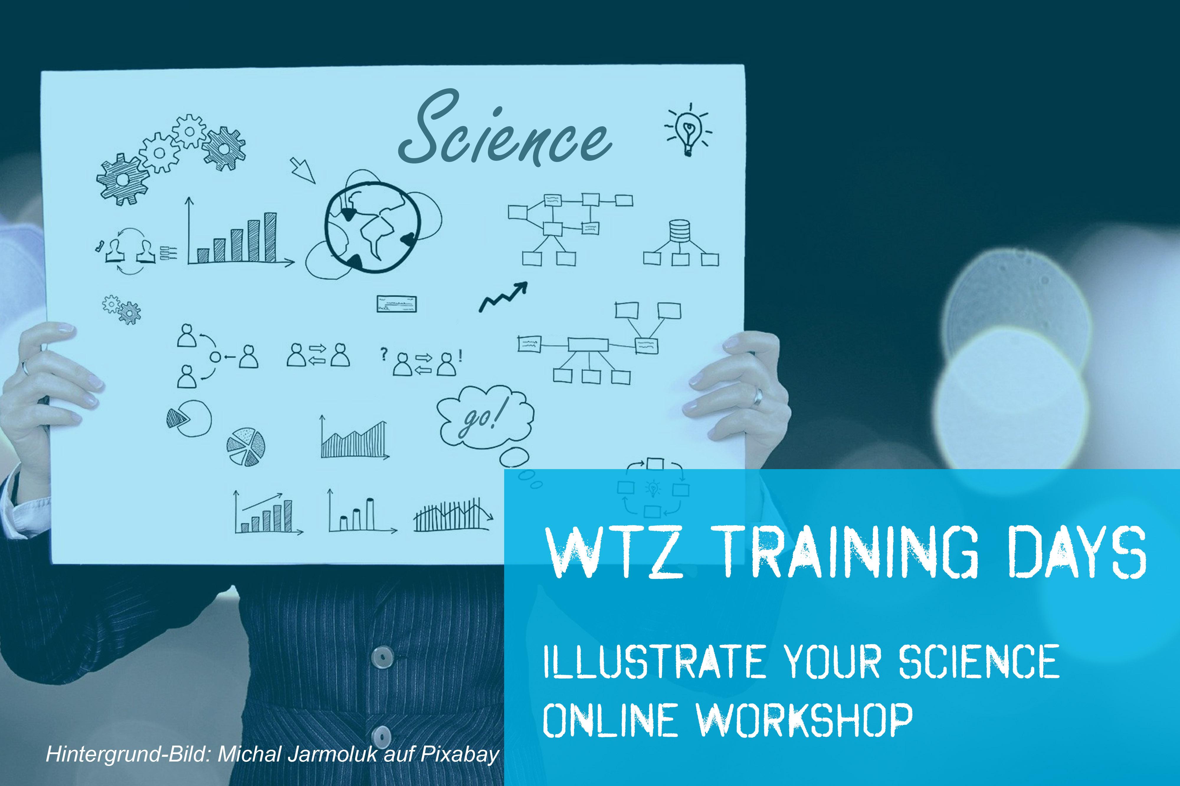 Training Days_visualisierung_1